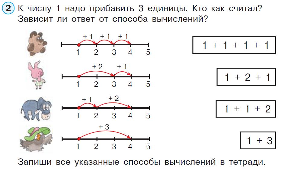 математическая игра на быстрый счет