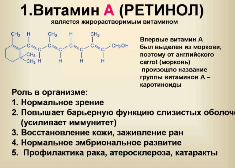 Роль витамина А в организме человека