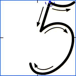 Как правильно пишется цифра 5
